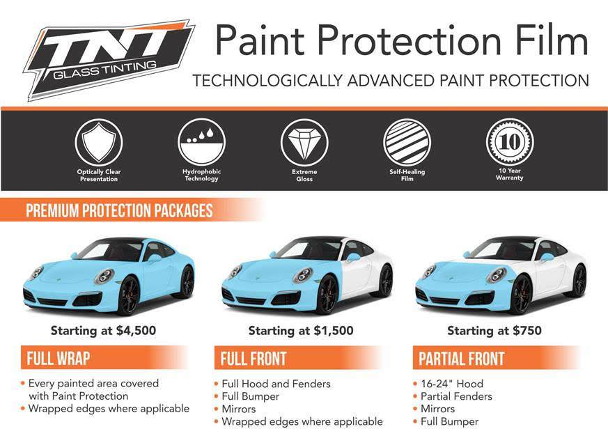 How Much does Paint Protection Film Cost?